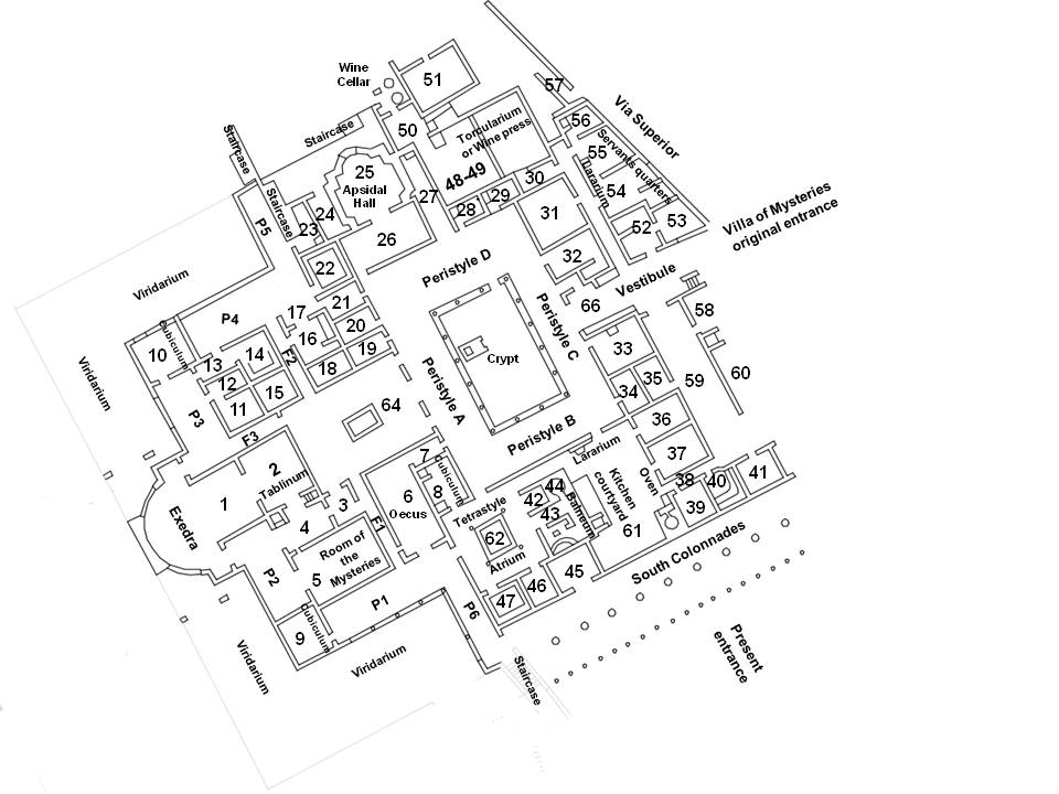Villa Mysteries Plan